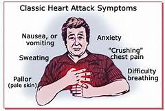 Classic heart attack symptoms